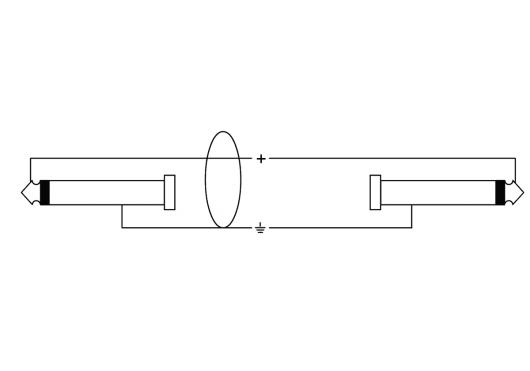 Cordial Câbles Instrument CCFI1.5PP