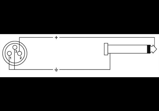 Cordial Câbles microphone CCM7.5FP