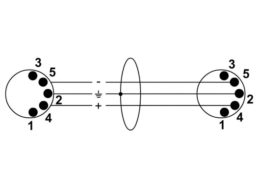 CORDIAL CABLES NUMERIQUES CFD0.9AA