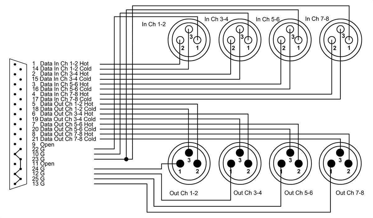 Choix par incr/éments de 1 m/ètre - Gris 18 m etc. 10 m mm/² C/âble gain/é NYM-J 4 x 2,5 mm/² 25 m Exemple : 5 m 50 m 20 m 15 m