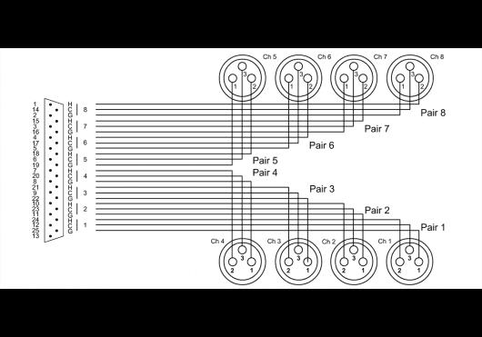 Cordial CABLES NUMERIQUES CFD1.5DFT