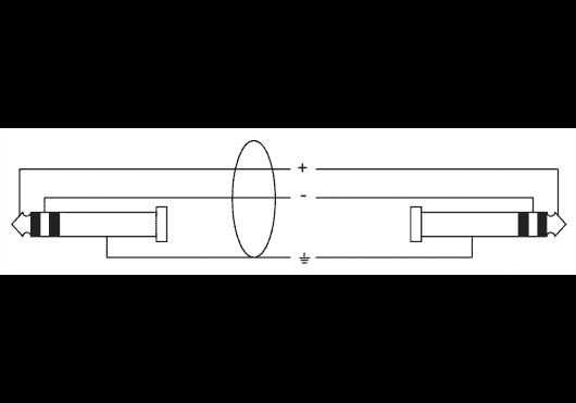 Cordial Câbles audio CFS0.9WW