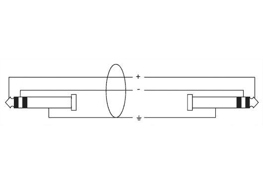 Cordial Câbles audio CFS1.5WW