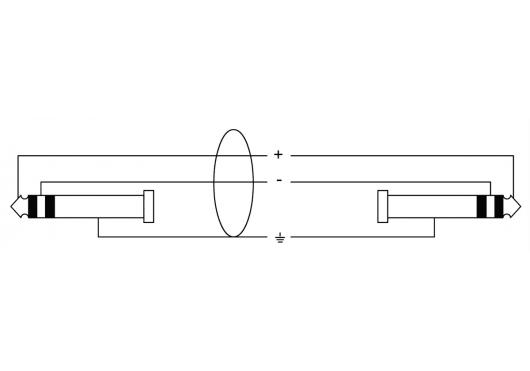 Cordial Câbles audio CFS3WW