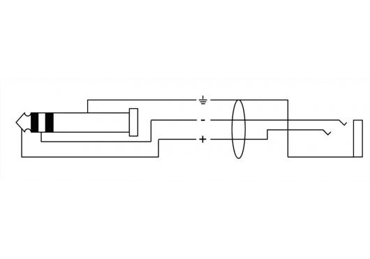Cordial Câbles audio CFS3WY