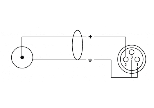 Cordial Câbles audio CFU1.5FC