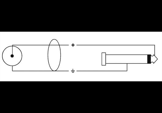Cordial Câbles audio CFU1.5PC
