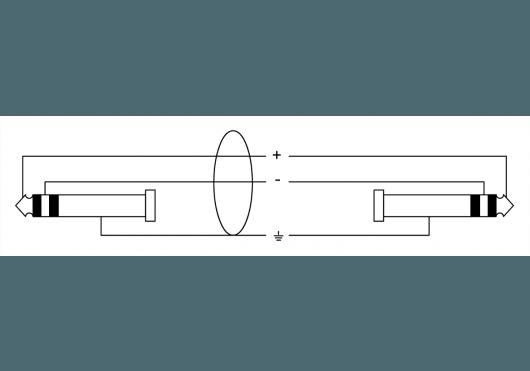Cordial Câbles audio CIM0.3VV