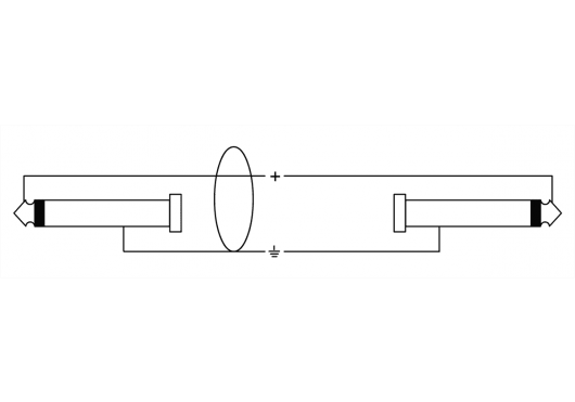 Cordial Câbles audio CPI1PZ