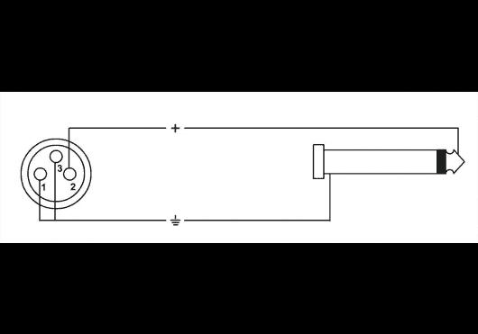 Cordial Câbles microphone CPM2.5FP
