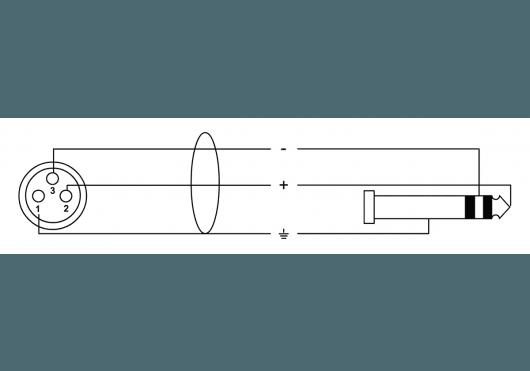 Cordial Câbles audio CRM2.5FV