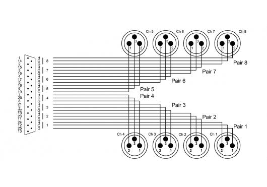 CORDIAL CABLES NUMERIQUES EFD1.5DMT