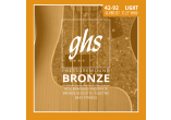 GHS CORDES BASSES 4L-RBB