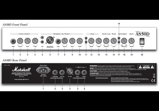 Marshall AMPLIS ACOUSTIQUE AS50D - Panneaux