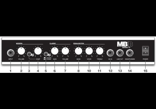 Marshall Amplis basse MB15 - Panneau