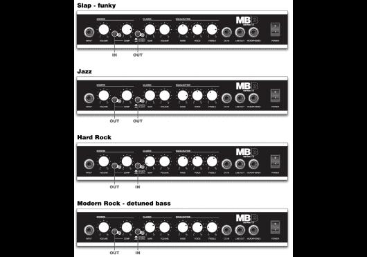 Marshall Amplis basse MB15 - Réglages
