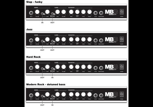 Marshall Amplis basse MB30 - Réglages