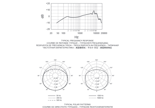 Shure Micros filaires 55SHT2