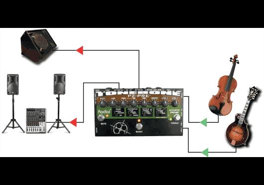 Tonebone PEDALES D'EFFETS PZ-PRE